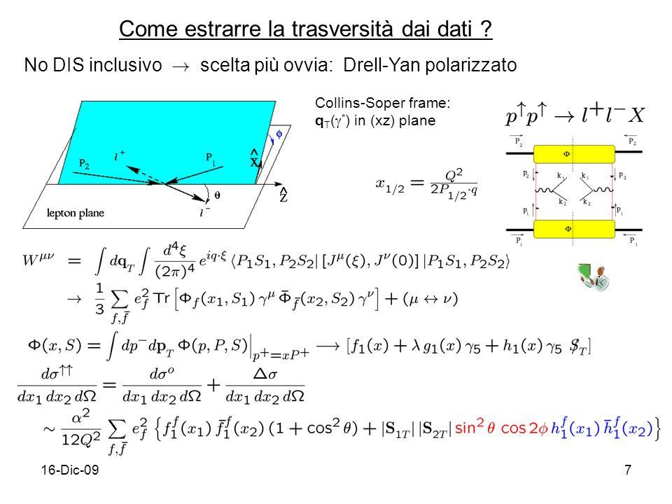 16-Dic-098 (recente proposals PAX & ASSIA al GSI) Single-Spin Asymmetry (SSA) Ma = distribuzione di spin trasverso per antiquark in protone polarizzato .