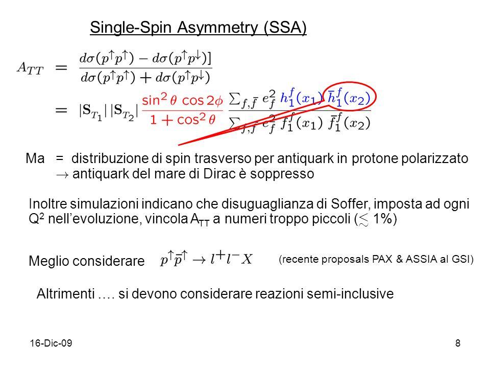16-Dic-098 (recente proposals PAX & ASSIA al GSI) Single-Spin Asymmetry (SSA) Ma = distribuzione di spin trasverso per antiquark in protone polarizzat