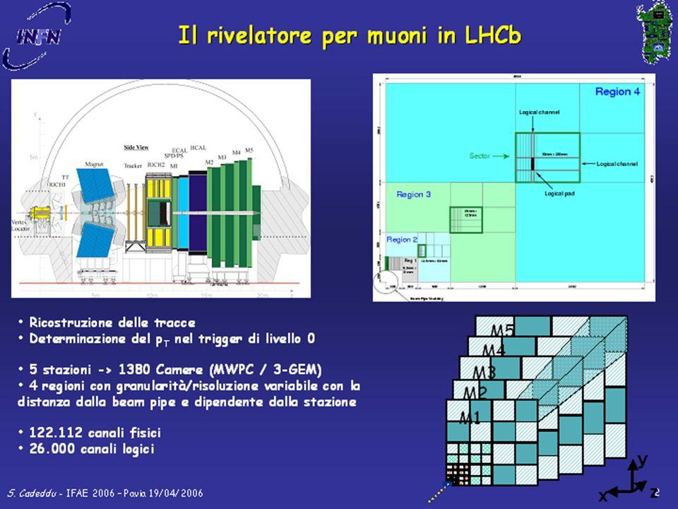 IFAE2006, Pavia, 21/4/2006Cardini, Michelotto, Rosso44