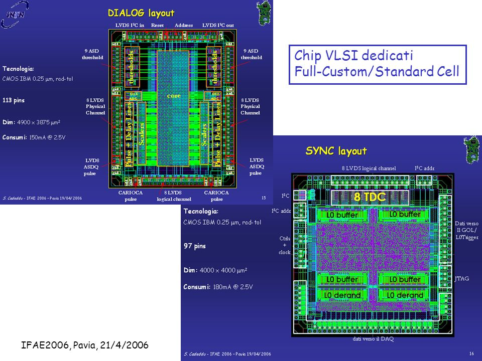 IFAE2006, Pavia, 21/4/2006Cardini, Michelotto, Rosso46 Chip VLSI dedicati Full-Custom/Standard Cell