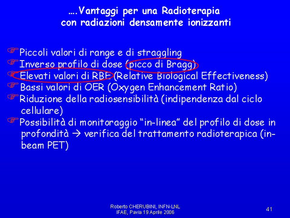 IFAE2006, Pavia, 21/4/2006Cardini, Michelotto, Rosso55