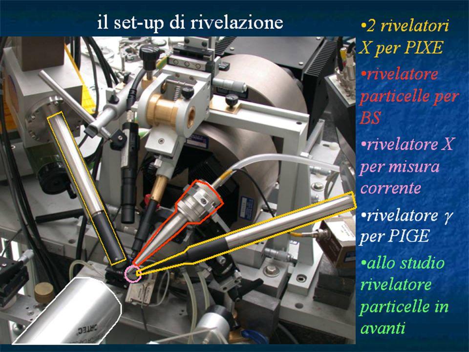 IFAE2006, Pavia, 21/4/2006Cardini, Michelotto, Rosso66