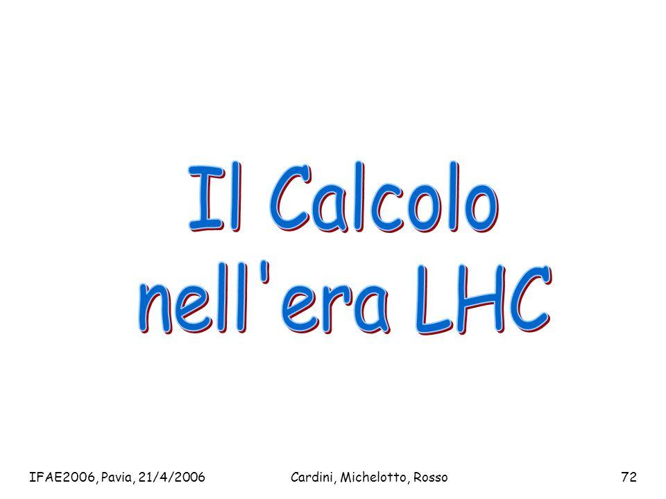 IFAE2006, Pavia, 21/4/2006Cardini, Michelotto, Rosso72