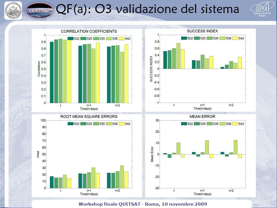 QF(a): O3 validazione del sistema Workshop finale QUITSAT - Roma, 10 novembre 2009