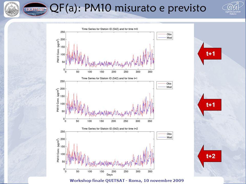 QF(a): PM10 misurato e previsto Workshop finale QUITSAT - Roma, 10 novembre 2009 t+2 t+1 t+2 t+1