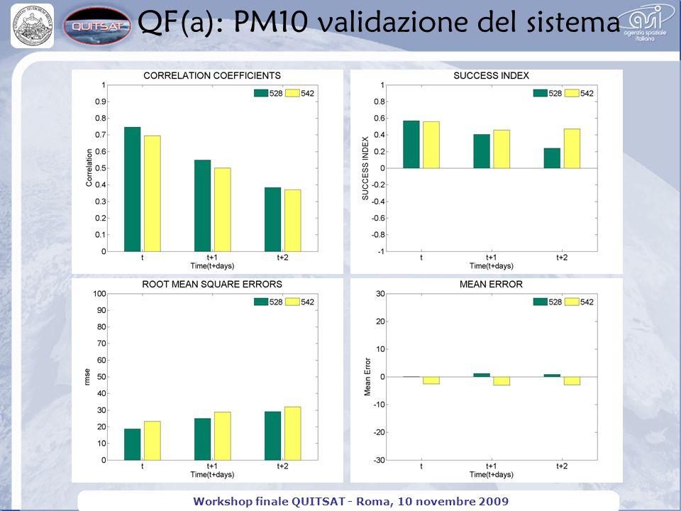 QF(a): PM10 validazione del sistema Workshop finale QUITSAT - Roma, 10 novembre 2009