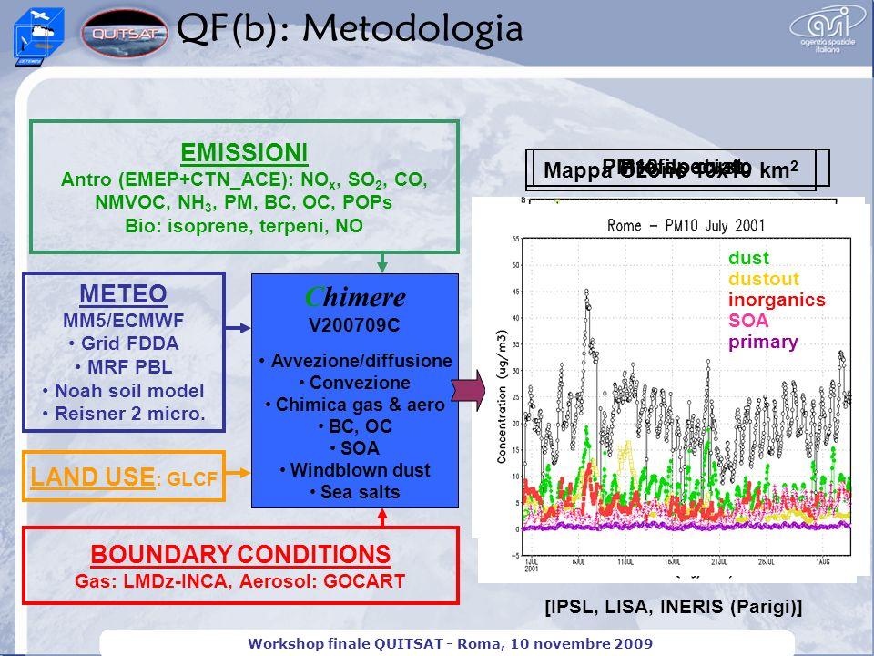 QF(b): Metodologia Workshop finale QUITSAT - Roma, 10 novembre 2009 Chimere V200709C Avvezione/diffusione Convezione Chimica gas & aero BC, OC SOA Win