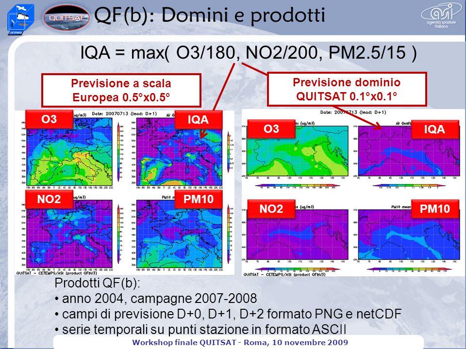 QF(b): Domini e prodotti Workshop finale QUITSAT - Roma, 10 novembre 2009 IQA = max( O3/180, NO2/200, PM2.5/15 ) Previsione a scala Europea 0.5°x0.5°