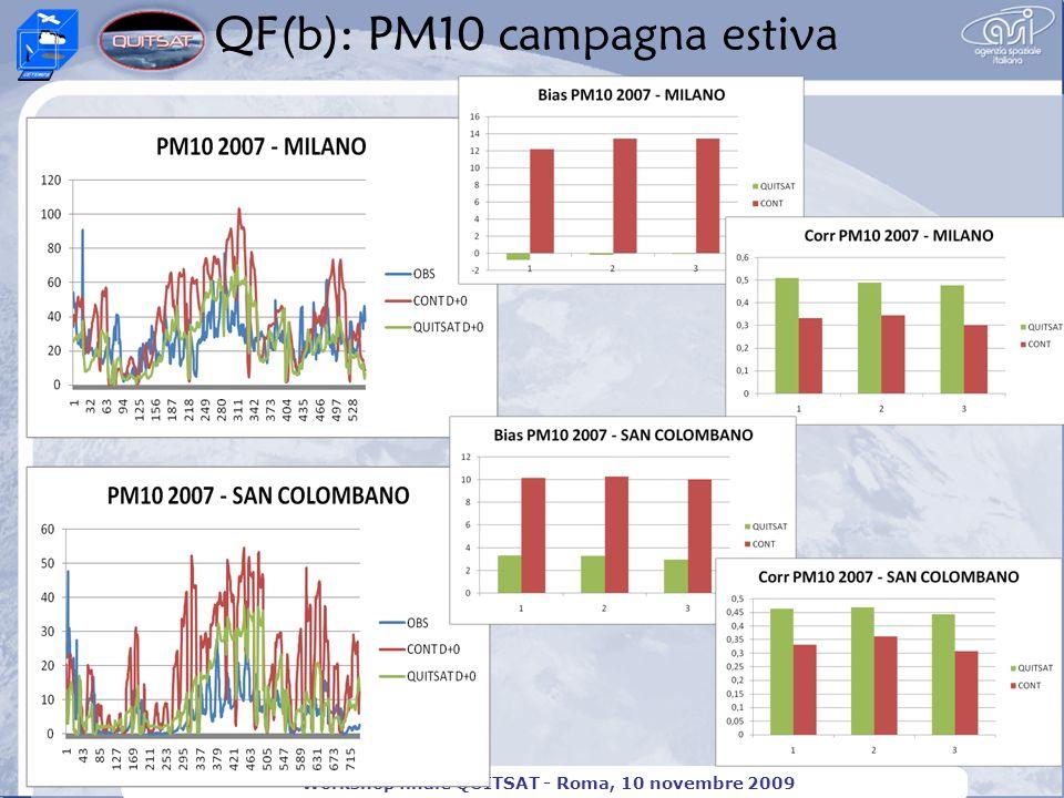 QF(b): PM10 campagna estiva Workshop finale QUITSAT - Roma, 10 novembre 2009