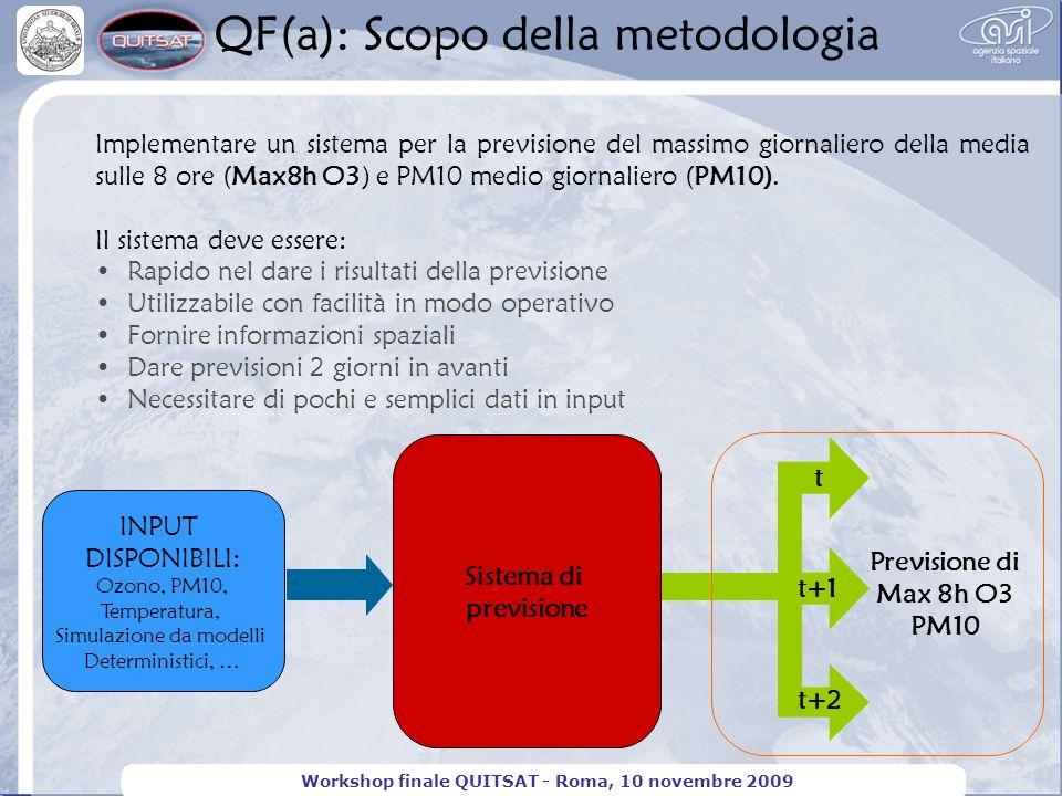 QF(a): Scopo della metodologia Workshop finale QUITSAT - Roma, 10 novembre 2009 Sistema di previsione t t+1 t+2 Previsione di Max 8h O3 PM10 INPUT DIS