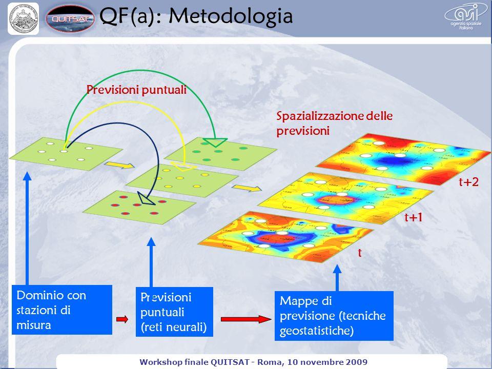 QF(a): Metodologia Workshop finale QUITSAT - Roma, 10 novembre 2009 Dominio con stazioni di misura Previsioni puntuali (reti neurali) Mappe di previsi