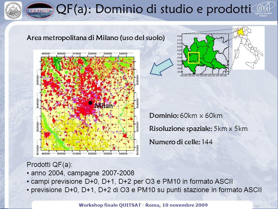 QF(a): Dominio di studio e prodotti Workshop finale QUITSAT - Roma, 10 novembre 2009 Dominio: 60km x 60km Risoluzione spaziale: 5km x 5km Numero di ce
