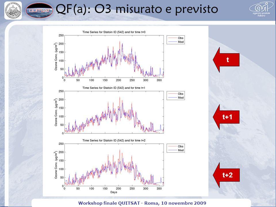QF(a): O3 misurato e previsto Workshop finale QUITSAT - Roma, 10 novembre 2009 t+1 t+2 t