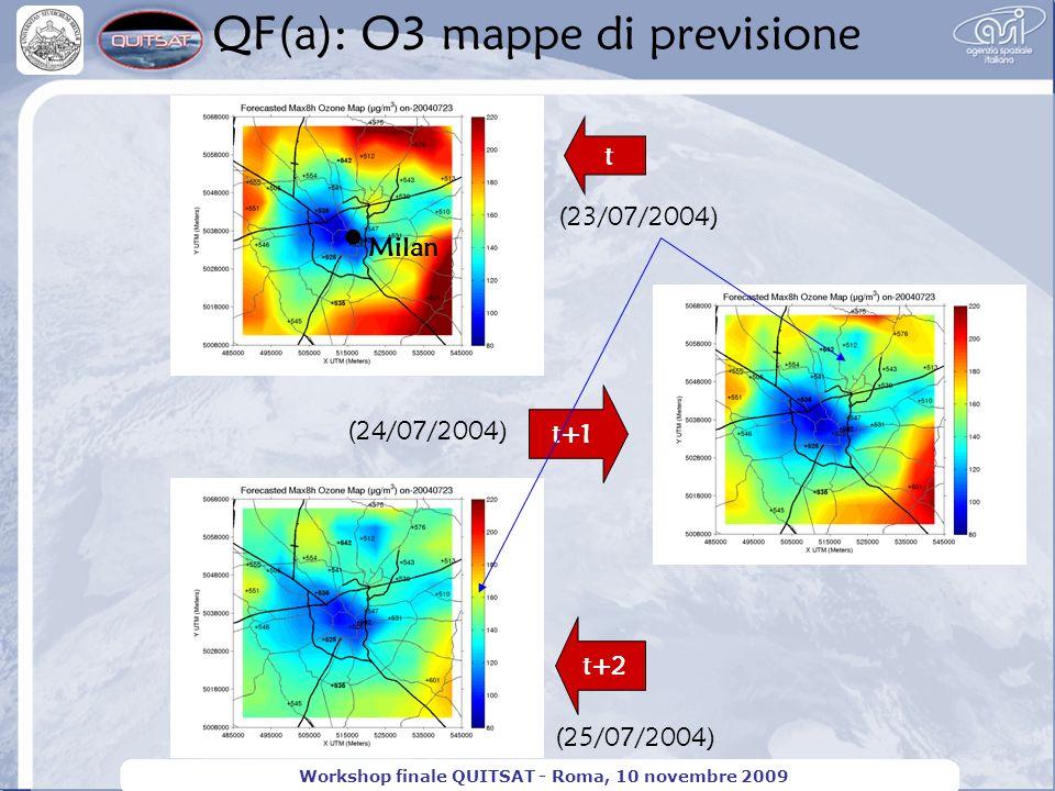 QF(a): O3 mappe di previsione Workshop finale QUITSAT - Roma, 10 novembre 2009 t t+2 (23/07/2004) (24/07/2004) (25/07/2004) t+1 Milan