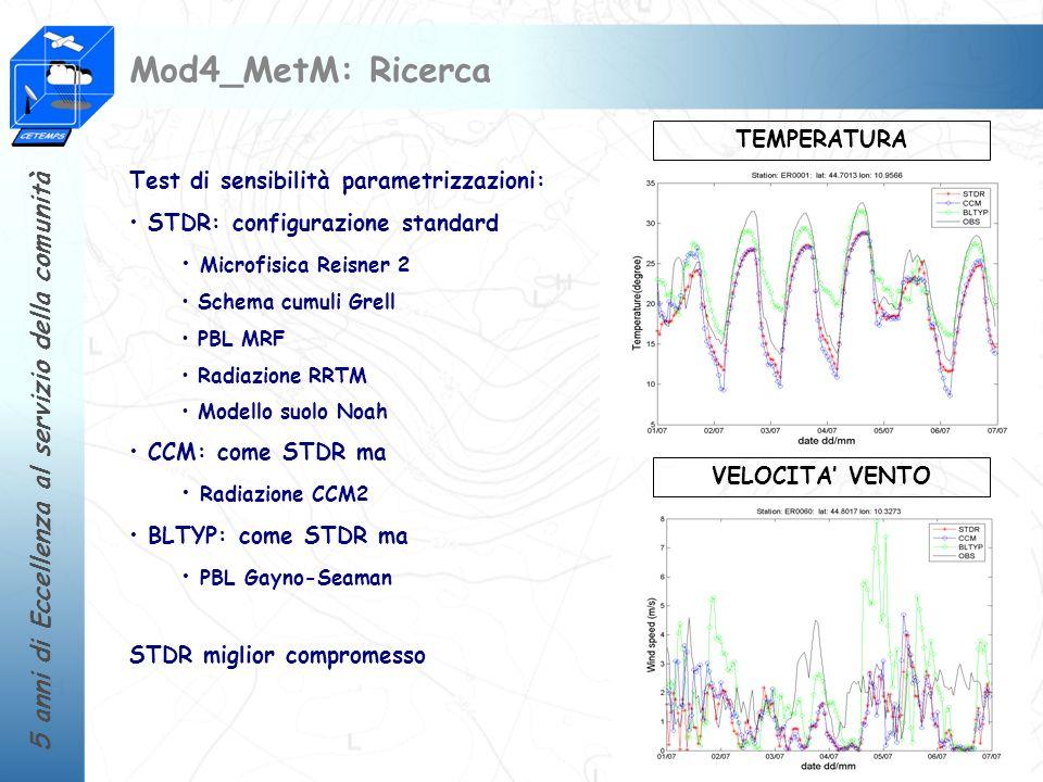 5 anni di Eccellenza al servizio della comunità Mod4_MetM: Ricerca Test di sensibilità parametrizzazioni: STDR: configurazione standard Microfisica Re