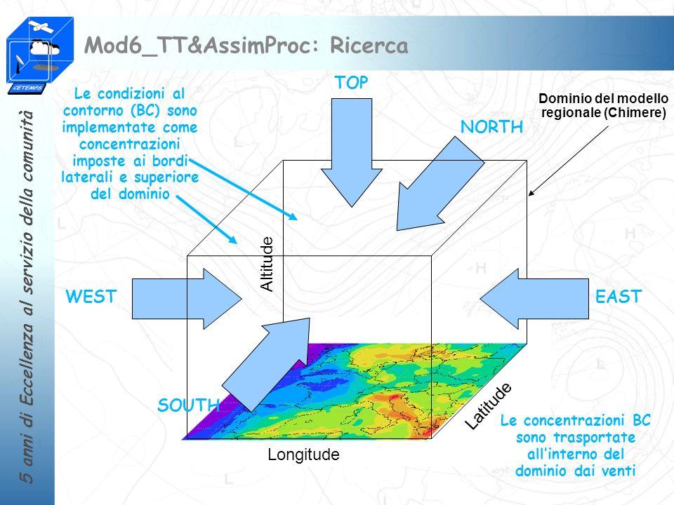 5 anni di Eccellenza al servizio della comunità Mod6_TT&AssimProc: Ricerca NORTH EAST WEST SOUTH TOP Dominio del modello regionale (Chimere) Longitude