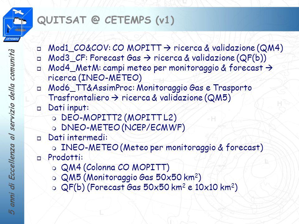 5 anni di Eccellenza al servizio della comunità Mod1_CO&COV Nella versione 1 del sistema elabora mappe mensili di colonna di monossido di carbonio (CO) su un grigliato europeo 1°x1° a partire da dati satellitari di livello 2 da MOPITT/Terra (NASA) per lanno 2004 (QM4v1) Il modulo è offline (S/S monitoraggio)