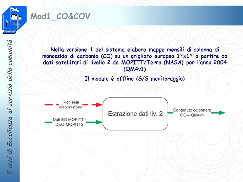 5 anni di Eccellenza al servizio della comunità Mod1_CO&COV: Ricerca MOPITT (Measurement Of Pollution In The Troposphere) è un radiometro nellinfrarosso (4.7-2.3 µm) Dati di Livello 2 (formato HDF-EOS): rapporto di mescolamento di CO su 7 livelli (superficie, 850, 700, 500, 350, 250 e 150 hPa) Retrieval profilo CO (X): X = A·X true + (I-A)·X a-priori dove A=averaging kernel (f.