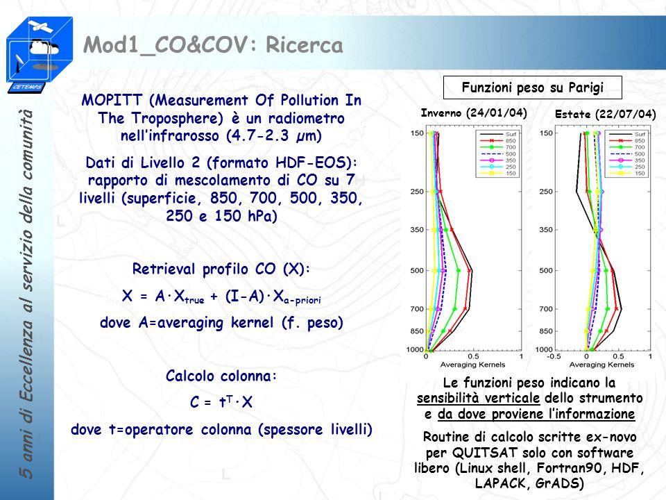 5 anni di Eccellenza al servizio della comunità Mod1_CO&COV: Ricerca Gennaio 2004Luglio 2004 QUITSAT NASA QM4v1