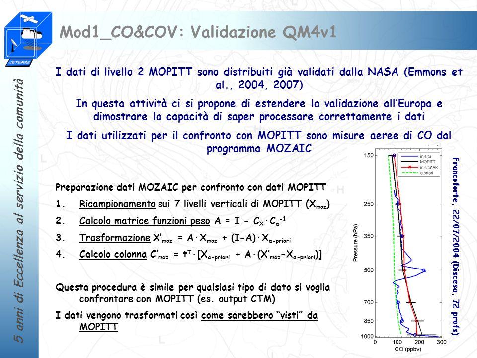 5 anni di Eccellenza al servizio della comunità Mod1_CO&COV: Validazione QM4v1 Risultati validazione: Conferma precedente osservazione (Emmons et al.) del bias <+10% di MOPITT vs MOZAIC Il software sviluppato permette di processare correttamente sia i dati MOPITT che i dati da confrontare Risultati preliminari indicano che anche il modello CTM globale GEOS- Chem ha un bias <10% rispetto a MOPITT e MOZAIC (v.