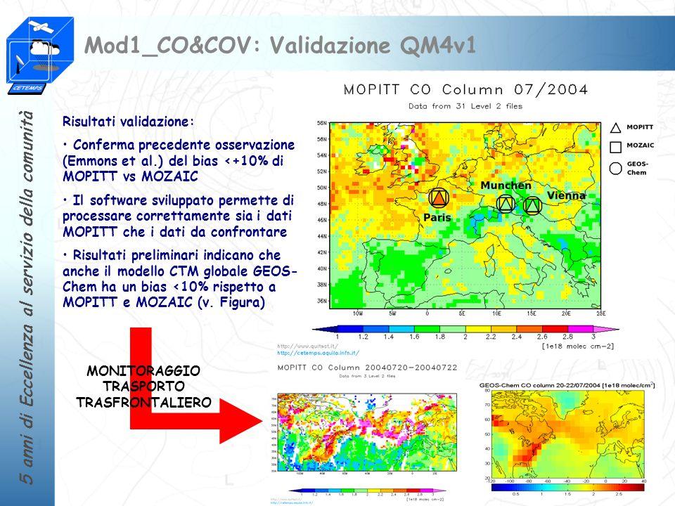 5 anni di Eccellenza al servizio della comunità Mod4_MetM Nella versione 1 del sistema elabora i campi 3D meteo orari per lanno 2004 (INEO-METEO) Il modulo è online (S/S monitoraggio e S/S previsione)