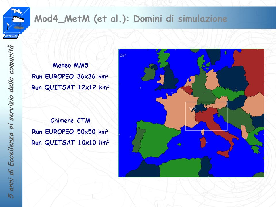 5 anni di Eccellenza al servizio della comunità Mod4_MetM: Ricerca Confronto con dati da centraline meteo forniti dallARPA Emilia-Romagna (database DEXTER) VELOCITA VENTO A 10 m Simulazione MM5 Luglio 2005 Bias medio compreso tra -1 e +1 m/s VELOCITA VENTO Bias Media oraria su tutte le stazioni
