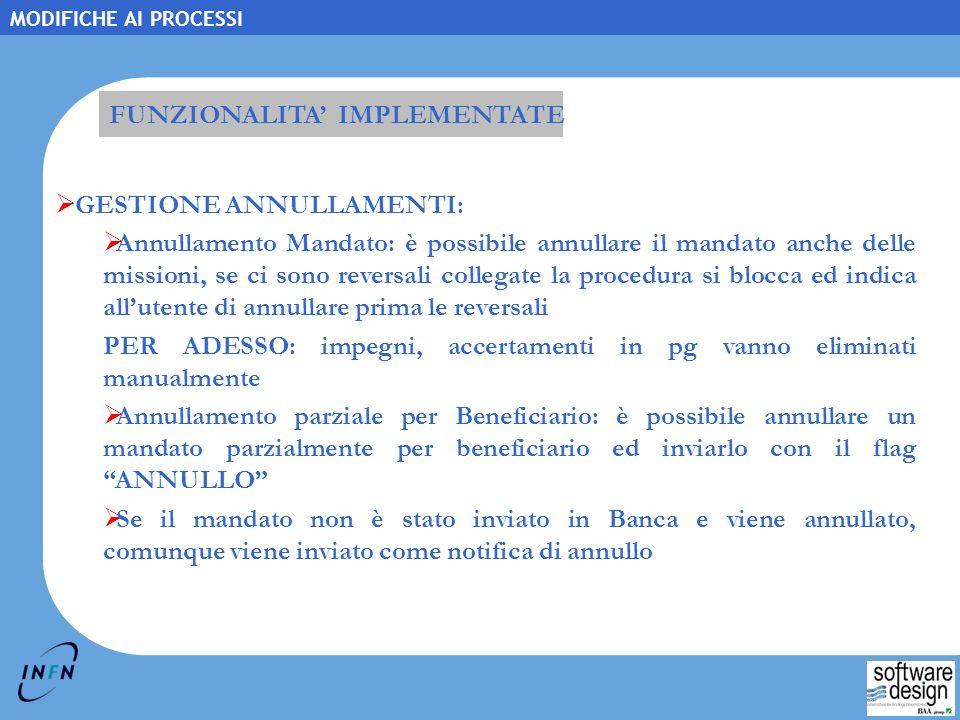 2-11 Copyright © 2006, Swdes. All rights reserved. MODIFICHE AI PROCESSI FUNZIONALITA IMPLEMENTATE GESTIONE ANNULLAMENTI: Annullamento Mandato: è poss