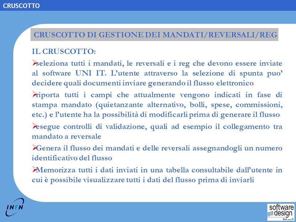2-13 Copyright © 2006, Swdes. All rights reserved. CRUSCOTTO CRUSCOTTO DI GESTIONE DEI MANDATI/REVERSALI/REG IL CRUSCOTTO: seleziona tutti i mandati,