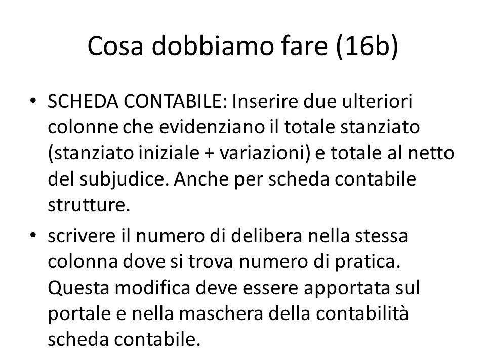 Cosa dobbiamo fare (16b) SCHEDA CONTABILE: Inserire due ulteriori colonne che evidenziano il totale stanziato (stanziato iniziale + variazioni) e totale al netto del subjudice.