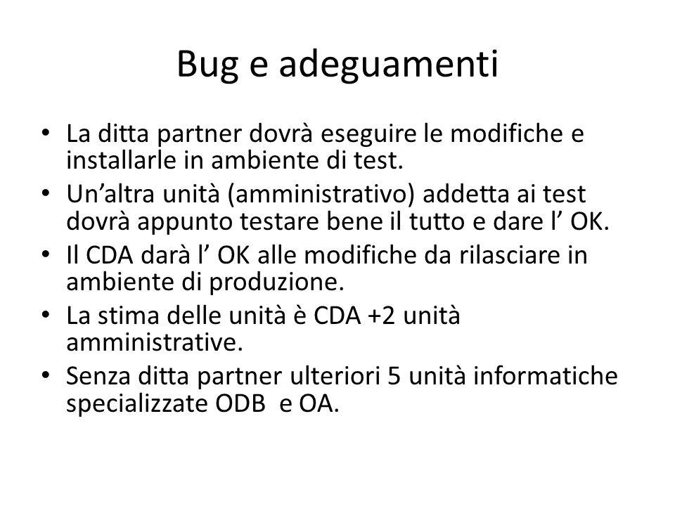 Bug e adeguamenti La ditta partner dovrà eseguire le modifiche e installarle in ambiente di test. Unaltra unità (amministrativo) addetta ai test dovrà