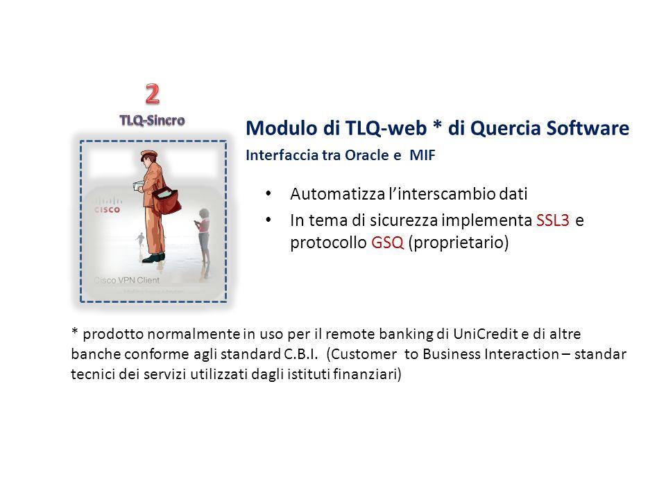 Modulo di TLQ-web * di Quercia Software Interfaccia tra Oracle e MIF Automatizza linterscambio dati In tema di sicurezza implementa SSL3 e protocollo GSQ (proprietario) * prodotto normalmente in uso per il remote banking di UniCredit e di altre banche conforme agli standard C.B.I.