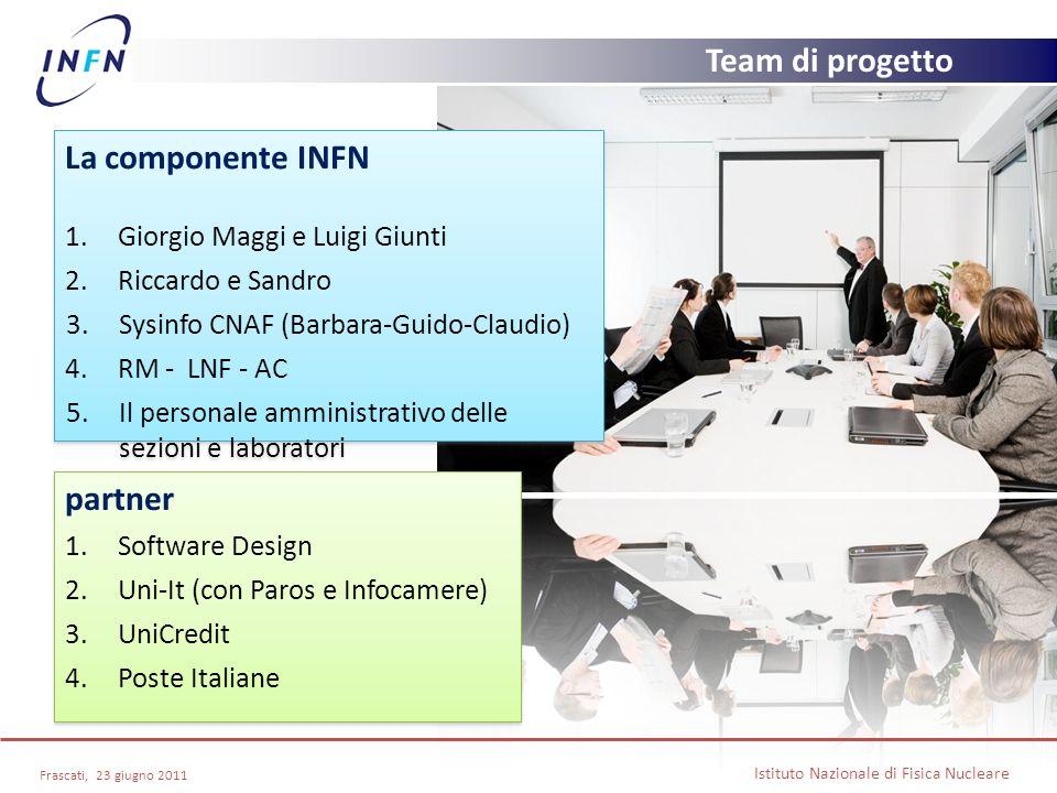 Istituto Nazionale di Fisica Nucleare Team di progetto Frascati, 23 giugno 2011 La componente INFN 1.Giorgio Maggi e Luigi Giunti 2.Riccardo e Sandro