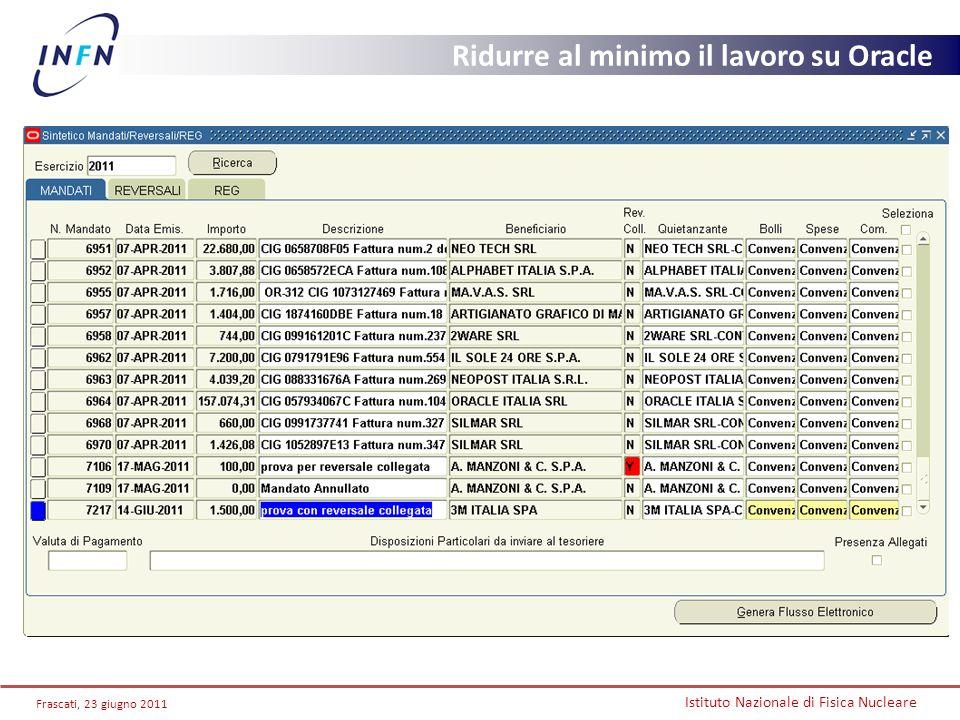 Istituto Nazionale di Fisica Nucleare Ridurre al minimo il lavoro su Oracle Frascati, 23 giugno 2011