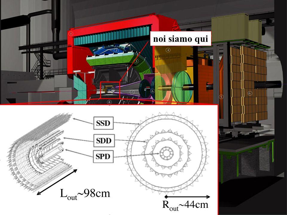 M. Bregant: Il rivelatore a microstrip di silicio ALICE-DAY 25/11/05 noi siamo qui