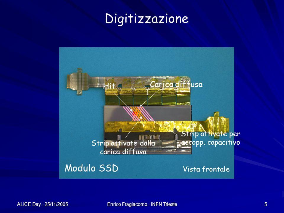 ALICE Day - 25/11/2005 Enrico Fragiacomo - INFN Trieste 5 Modulo SSD Vista frontale Digitizzazione Hit Carica diffusa Strip attivate dalla carica diffusa Strip attivate per accopp.