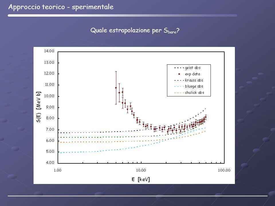 Approccio teorico - sperimentale Quale estrapolazione per S bare ?