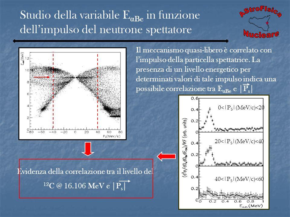 Studio della variabile E α Be in funzione dellimpulso del neutrone spettatore Il meccanismo quasi-libero è correlato con limpulso della particella spe