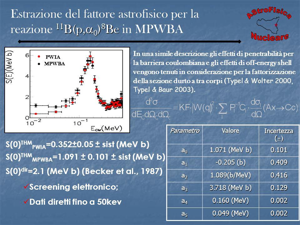 11 B(p, 0 ) 8 Be Estrazione del fattore astrofisico per la reazione 11 B(p, 0 ) 8 Be in MPWBA In una simile descrizione gli effetti di penetrabilità p