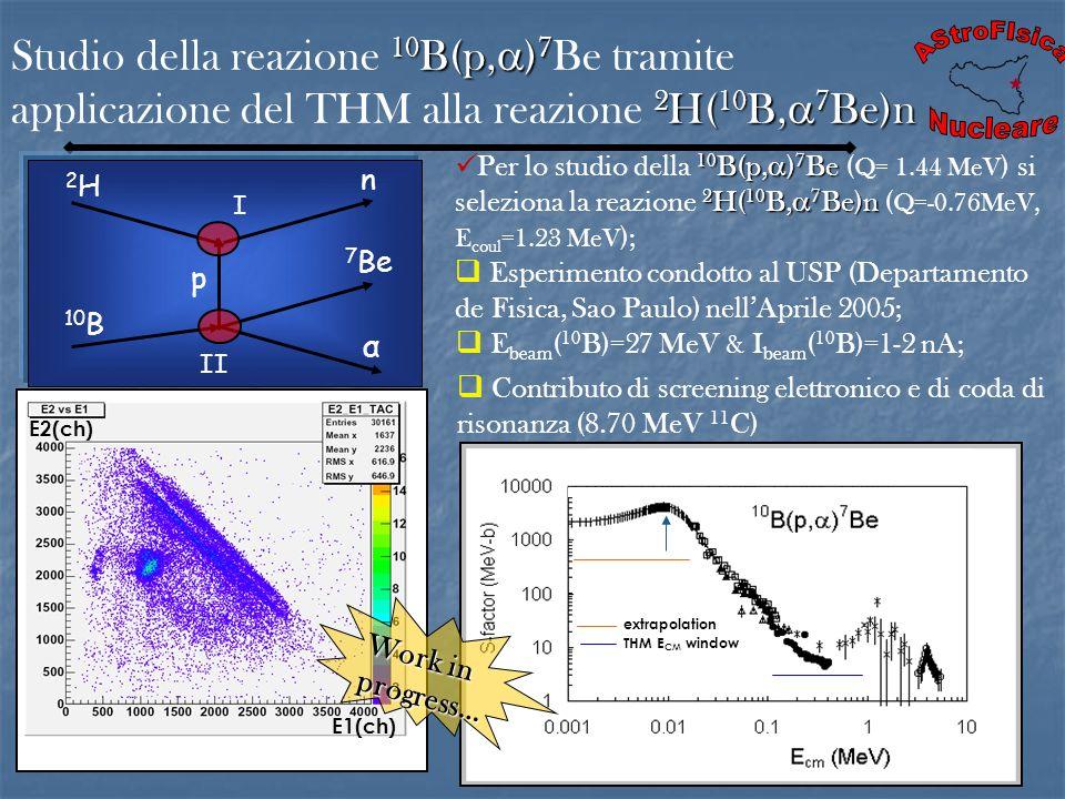 10 B(p, ) 7 2 H( 10 B, 7 Be)n Studio della reazione 10 B(p, ) 7 Be tramite applicazione del THM alla reazione 2 H( 10 B, 7 Be)n 10 B(p, ) 7 Be 2 H( 10