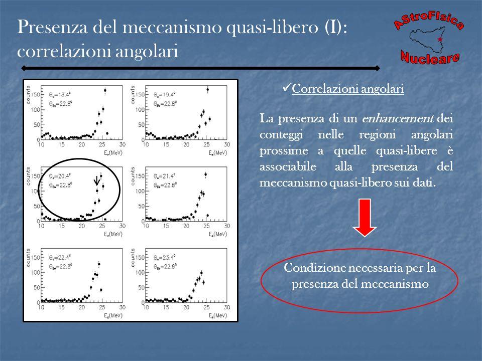 Presenza del meccanismo quasi-libero (I): correlazioni angolari Correlazioni angolari La presenza di un enhancement dei conteggi nelle regioni angolar