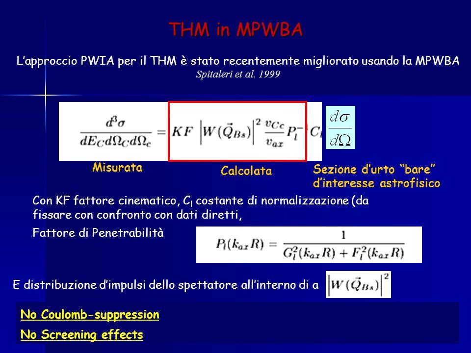 Lapproccio PWIA per il THM è stato recentemente migliorato usando la MPWBA Spitaleri et al. 1999 Con KF fattore cinematico, C l costante di normalizza