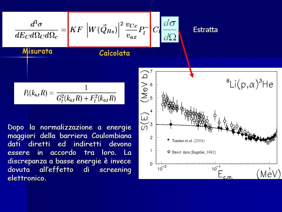 Dopo la normalizzazione a energie maggiori della barriera Coulombiana dati diretti ed indiretti devono essere in accordo tra loro. La discrepanza a ba