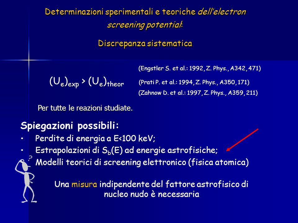 Spiegazioni possibili: Perdite di energia a E<100 keV; Estrapolazioni di S b (E) ad energie astrofisiche; Modelli teorici di screening elettronico (fi