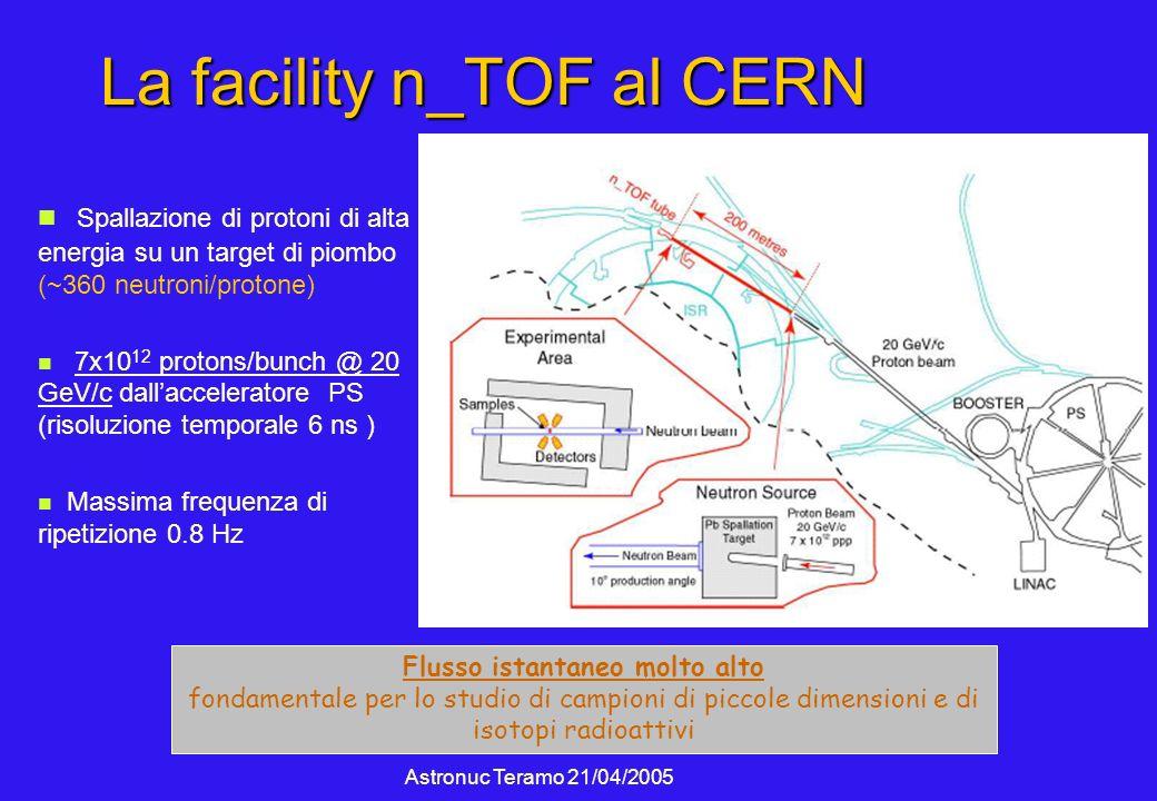 Astronuc Teramo 21/04/2005 La facility n_TOF al CERN Spallazione di protoni di alta energia su un target di piombo (~360 neutroni/protone) 7x10 12 protons/bunch @ 20 GeV/c dallacceleratore PS (risoluzione temporale 6 ns ) Massima frequenza di ripetizione 0.8 Hz Flusso istantaneo molto alto fondamentale per lo studio di campioni di piccole dimensioni e di isotopi radioattivi