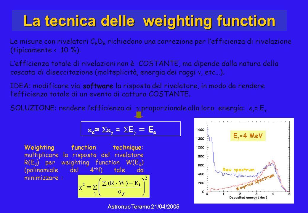 Astronuc Teramo 21/04/2005 Le misure con rivelatori C 6 D 6 richiedono una correzione per lefficienza di rivelazione (tipicamente < 10 %).