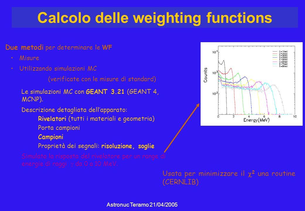 Astronuc Teramo 21/04/2005 Le simulazioni MC con GEANT 3.21 (GEANT 4, MCNP).