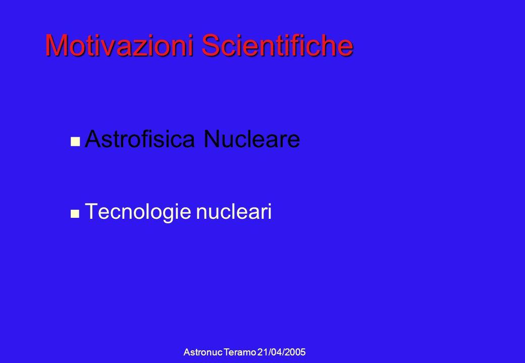 Astronuc Teramo 21/04/2005 Motivazioni Scientifiche Astrofisica Nucleare Tecnologie nucleari