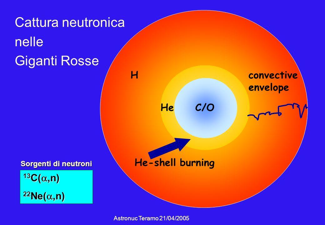 Astronuc Teramo 21/04/2005 Cattura neutronica nelle Giganti Rosse Konvektive Hülle C/OHe H He-shell burning convective envelope Sorgenti di neutroni 13 C(,n) 22 Ne(,n)