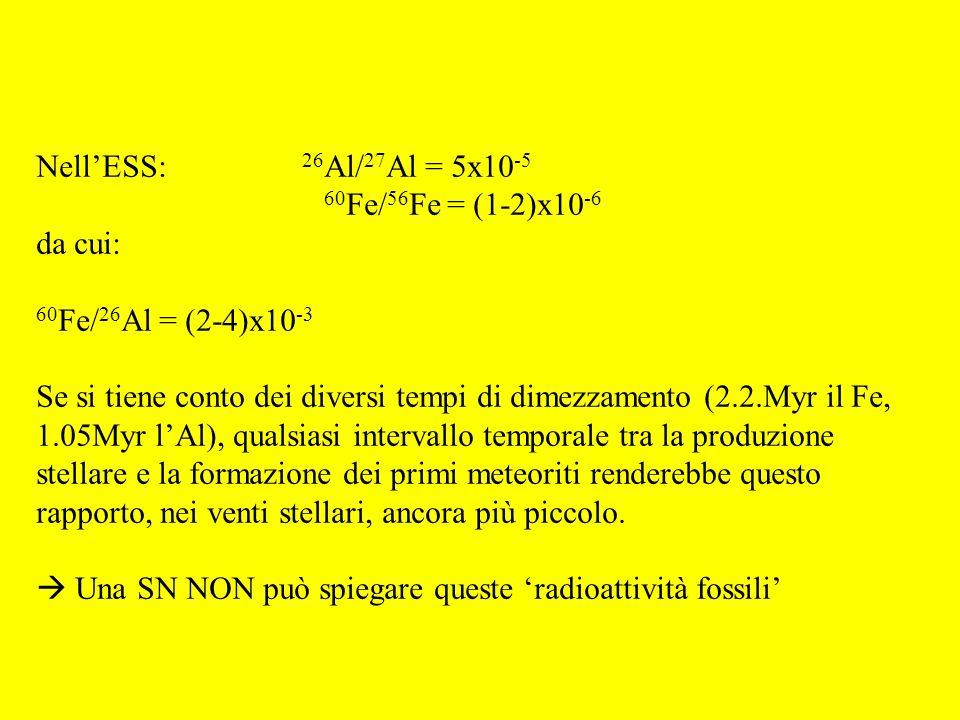 NellESS: 26 Al/ 27 Al = 5x10 -5 60 Fe/ 56 Fe = (1-2)x10 -6 da cui: 60 Fe/ 26 Al = (2-4)x10 -3 Se si tiene conto dei diversi tempi di dimezzamento (2.2.Myr il Fe, 1.05Myr lAl), qualsiasi intervallo temporale tra la produzione stellare e la formazione dei primi meteoriti renderebbe questo rapporto, nei venti stellari, ancora più piccolo.