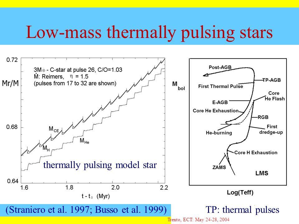 (Straniero et al. 1997; Busso et al.